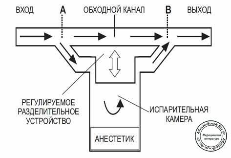 Схема испарителя