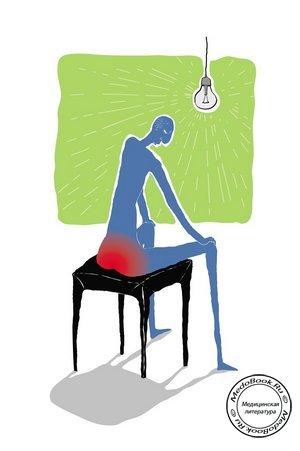 Геморрой лечения в домашних условиях